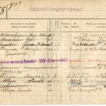 Woningkaart Rapenburgerstraat 155-1 vanaf 1929. Foto: Stadsarchief.